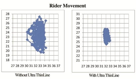 RiderMovementmedium